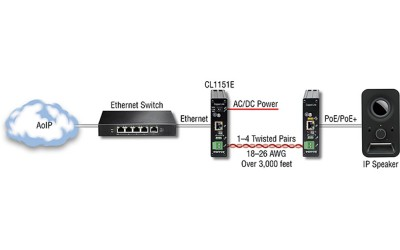 Launch of World's First-and-Only Dante Extender for Pro-AV Systems